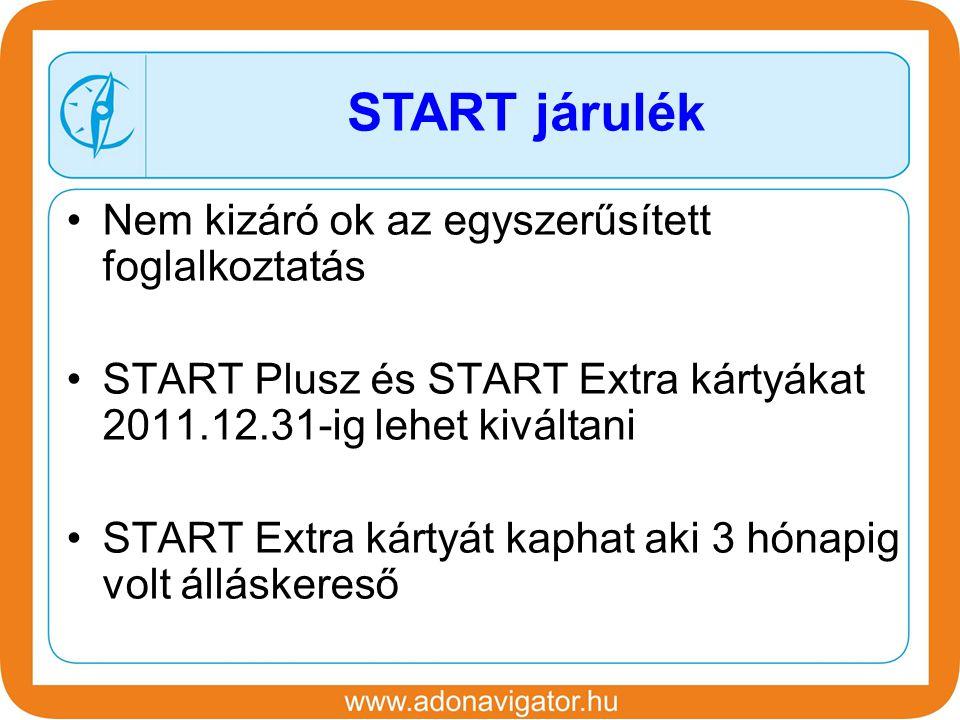 Nem kizáró ok az egyszerűsített foglalkoztatás START Plusz és START Extra kártyákat 2011.12.31-ig lehet kiváltani START Extra kártyát kaphat aki 3 hónapig volt álláskereső START járulék