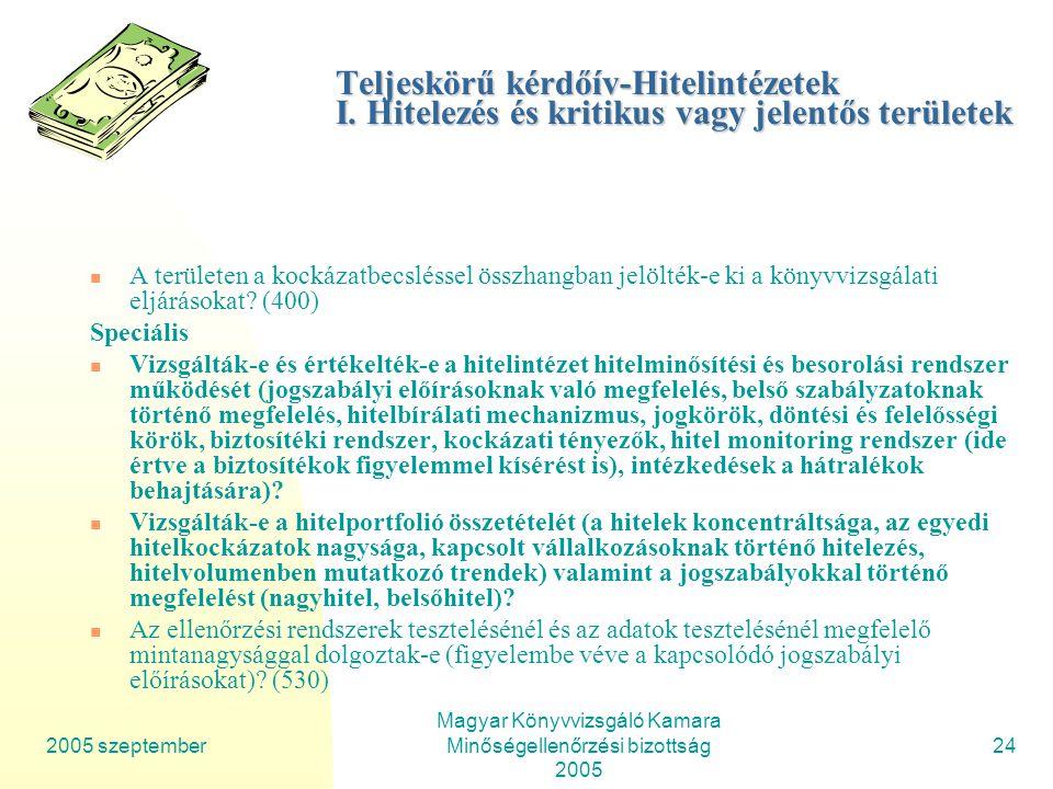 2005 szeptember Magyar Könyvvizsgáló Kamara Minőségellenőrzési bizottság 2005 24 Teljeskörű kérdőív-Hitelintézetek I.