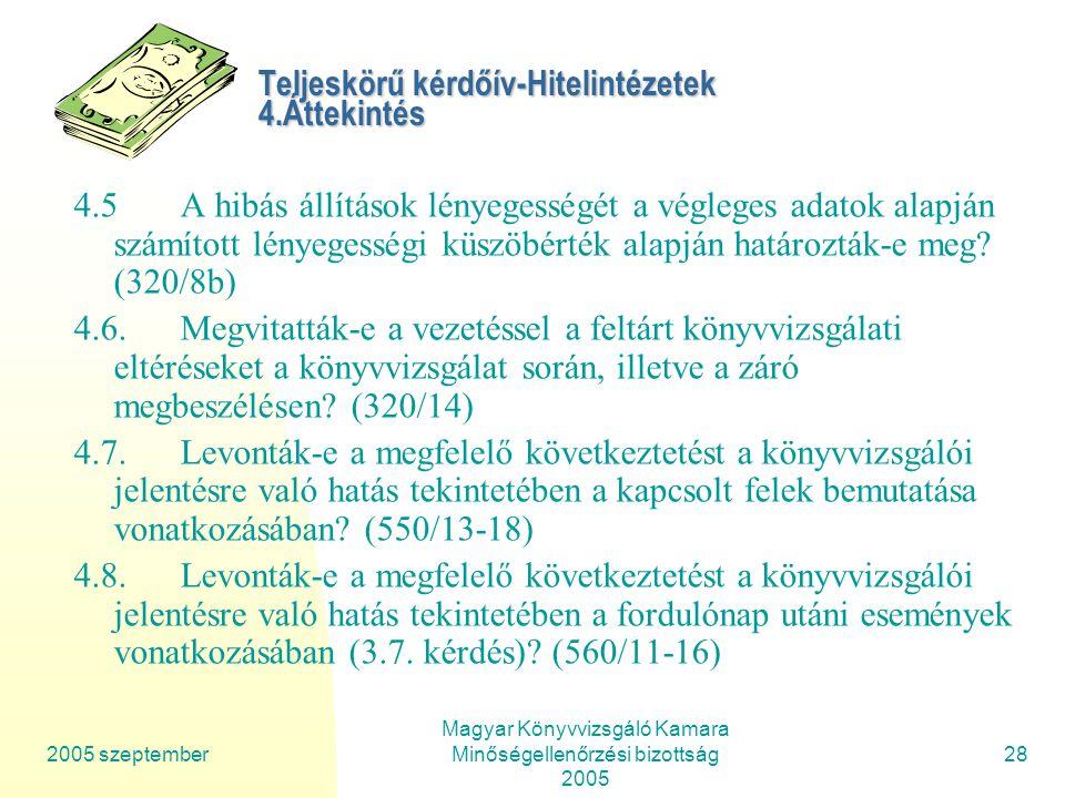2005 szeptember Magyar Könyvvizsgáló Kamara Minőségellenőrzési bizottság 2005 28 Teljeskörű kérdőív-Hitelintézetek 4.Áttekintés 4.5A hibás állítások lényegességét a végleges adatok alapján számított lényegességi küszöbérték alapján határozták-e meg.
