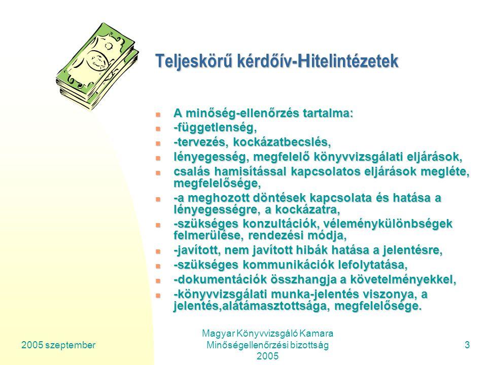 2005 szeptember Magyar Könyvvizsgáló Kamara Minőségellenőrzési bizottság 2005 3 Teljeskörű kérdőív- H itelintézetek A minőség-ellenőrzés tartalma: A minőség-ellenőrzés tartalma: -függetlenség, -függetlenség, -tervezés, kockázatbecslés, -tervezés, kockázatbecslés, lényegesség, megfelelő könyvvizsgálati eljárások, lényegesség, megfelelő könyvvizsgálati eljárások, csalás hamisítással kapcsolatos eljárások megléte, megfelelősége, csalás hamisítással kapcsolatos eljárások megléte, megfelelősége, -a meghozott döntések kapcsolata és hatása a lényegességre, a kockázatra, -a meghozott döntések kapcsolata és hatása a lényegességre, a kockázatra, -szükséges konzultációk, véleménykülönbségek felmerülése, rendezési módja, -szükséges konzultációk, véleménykülönbségek felmerülése, rendezési módja, -javított, nem javított hibák hatása a jelentésre, -javított, nem javított hibák hatása a jelentésre, -szükséges kommunikációk lefolytatása, -szükséges kommunikációk lefolytatása, -dokumentációk összhangja a követelményekkel, -dokumentációk összhangja a követelményekkel, -könyvvizsgálati munka-jelentés viszonya, a jelentés,alátámasztottsága, megfelelősége.