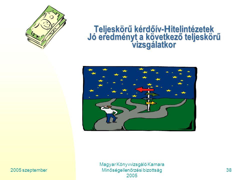 2005 szeptember Magyar Könyvvizsgáló Kamara Minőségellenőrzési bizottság 2005 38 Teljeskörű kérdőív- H itelintézetek Jó eredményt a következő teljeskörű vizsgálatkor