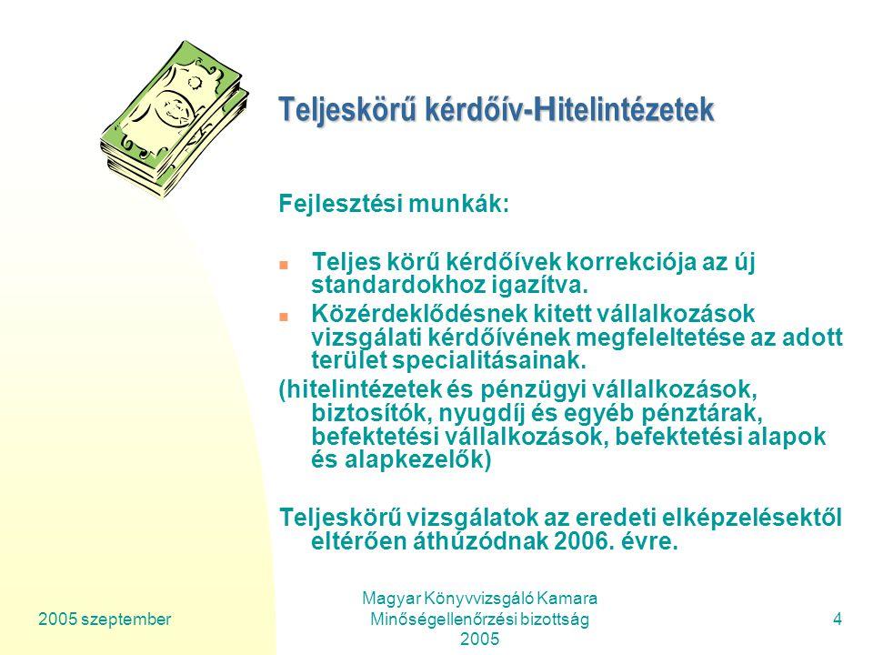 2005 szeptember Magyar Könyvvizsgáló Kamara Minőségellenőrzési bizottság 2005 5 Teljeskörű kérdőív- H itelintézetek Teljes körű vizsgálat a: minőségellenőrzési rendszer, és az egyes megbízások(3db kiválasztott) könyvvizsgálatának felülvizsgálatára vonatkozik.