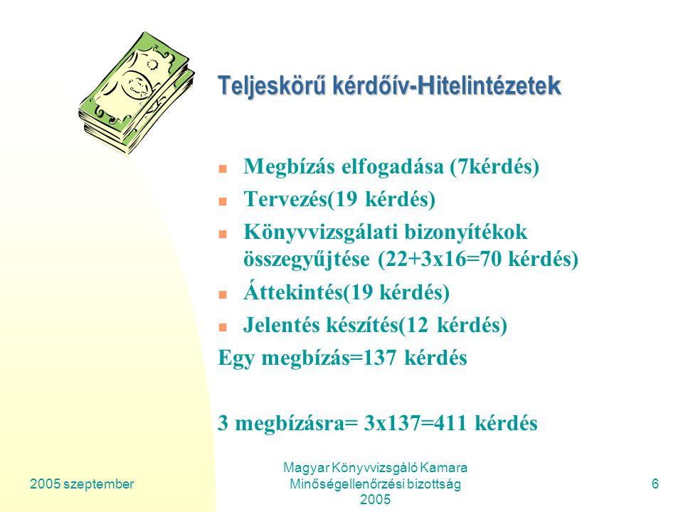 2005 szeptember Magyar Könyvvizsgáló Kamara Minőségellenőrzési bizottság 2005 6 Teljeskörű kérdőív- H itelintézete k Megbízás elfogadása (7kérdés) Tervezés(19 kérdés) Könyvvizsgálati bizonyítékok összegyűjtése (22+3x16=70 kérdés) Áttekintés(19 kérdés) Jelentés készítés(12 kérdés) Egy megbízás=137 kérdés 3 megbízásra= 3x137=411 kérdés
