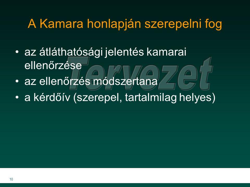 10 A Kamara honlapján szerepelni fog az átláthatósági jelentés kamarai ellenőrzése az ellenőrzés módszertana a kérdőív (szerepel, tartalmilag helyes)