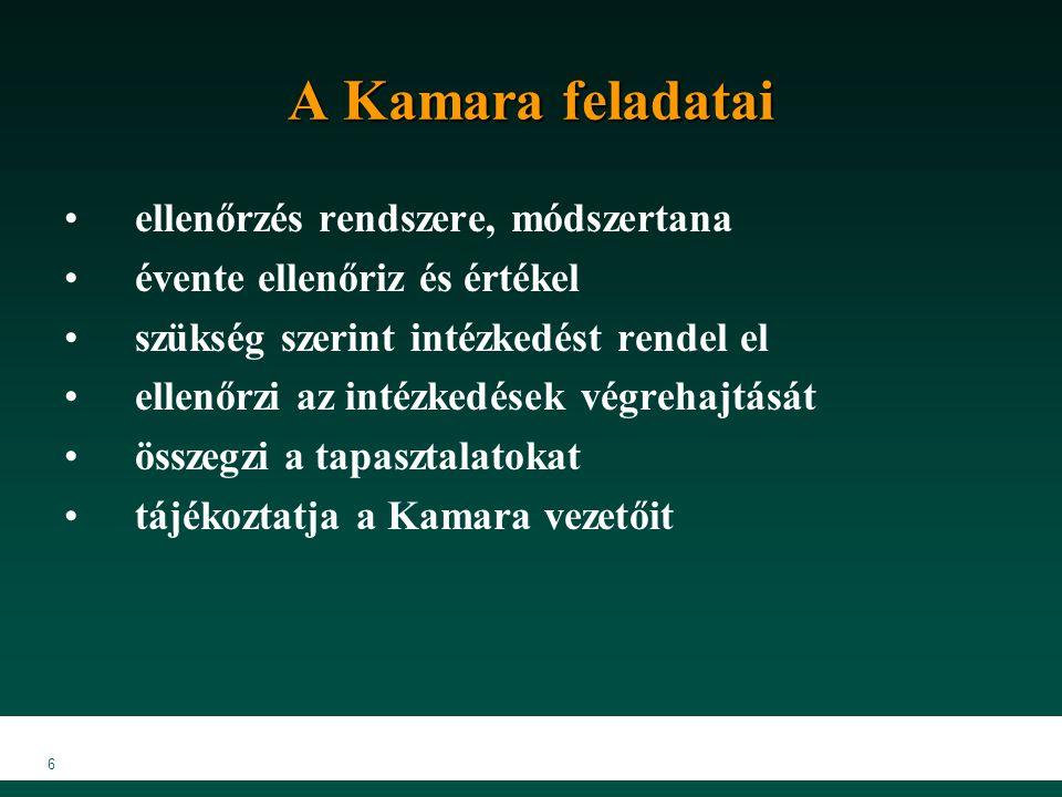 6 A Kamara feladatai ellenőrzés rendszere, módszertana évente ellenőriz és értékel szükség szerint intézkedést rendel el ellenőrzi az intézkedések végrehajtását összegzi a tapasztalatokat tájékoztatja a Kamara vezetőit