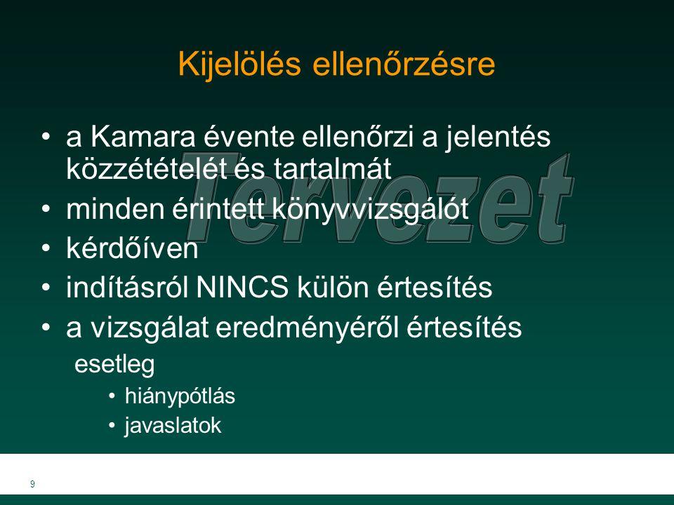 9 Kijelölés ellenőrzésre a Kamara évente ellenőrzi a jelentés közzétételét és tartalmát minden érintett könyvvizsgálót kérdőíven indításról NINCS külön értesítés a vizsgálat eredményéről értesítés esetleg hiánypótlás javaslatok
