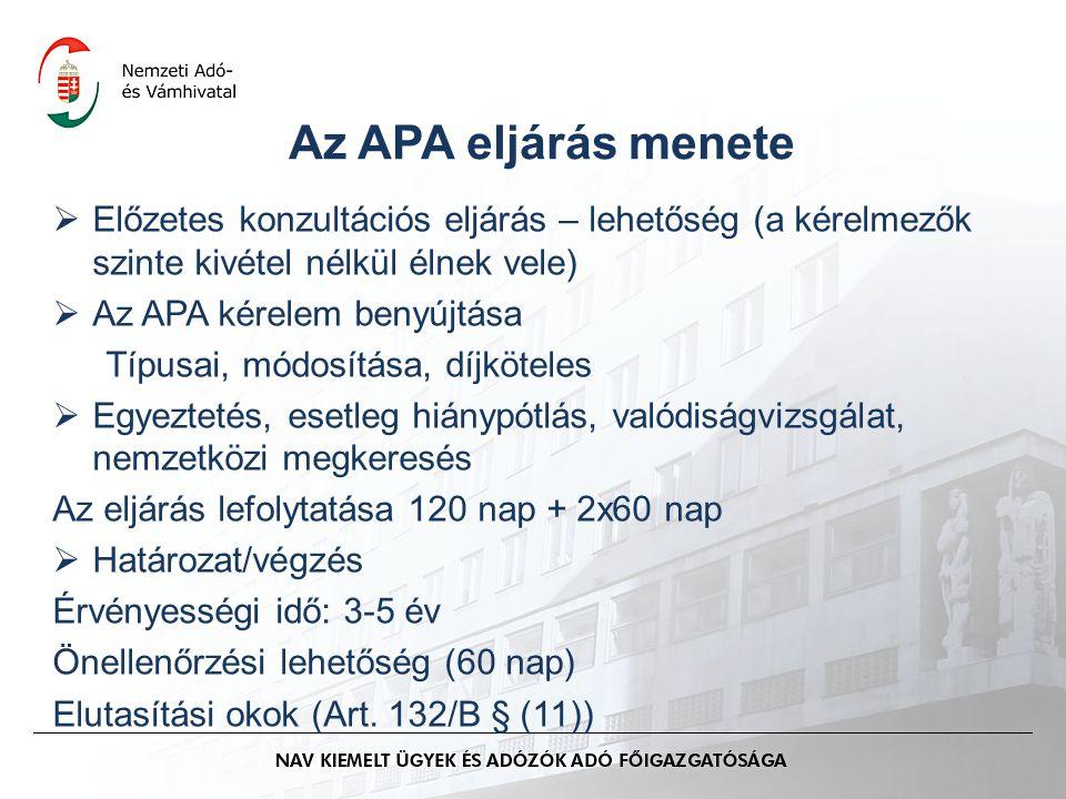 Az APA eljárás menete  Előzetes konzultációs eljárás – lehetőség (a kérelmezők szinte kivétel nélkül élnek vele)  Az APA kérelem benyújtása Típusai,