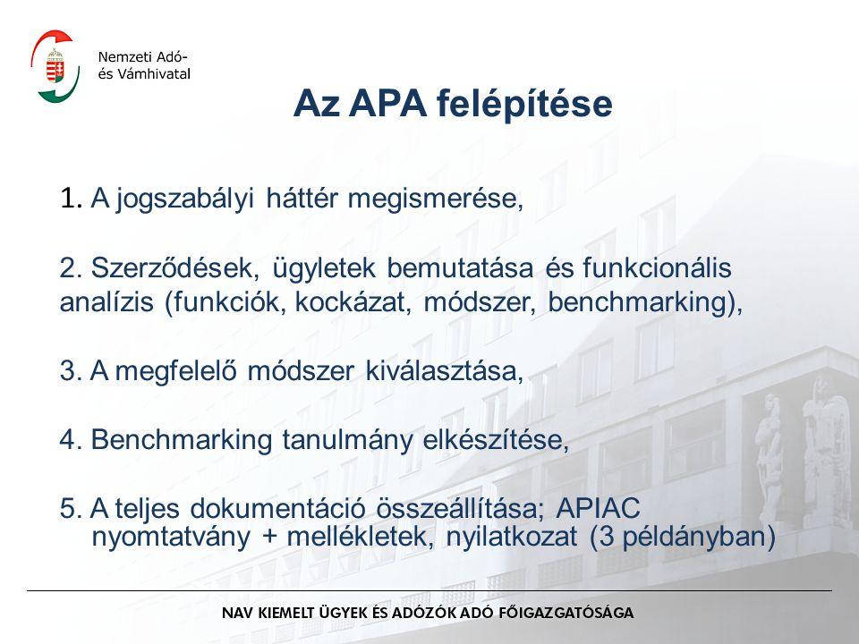 Az APA felépítése 1. A jogszabályi háttér megismerése, 2. Szerződések, ügyletek bemutatása és funkcionális analízis (funkciók, kockázat, módszer, benc