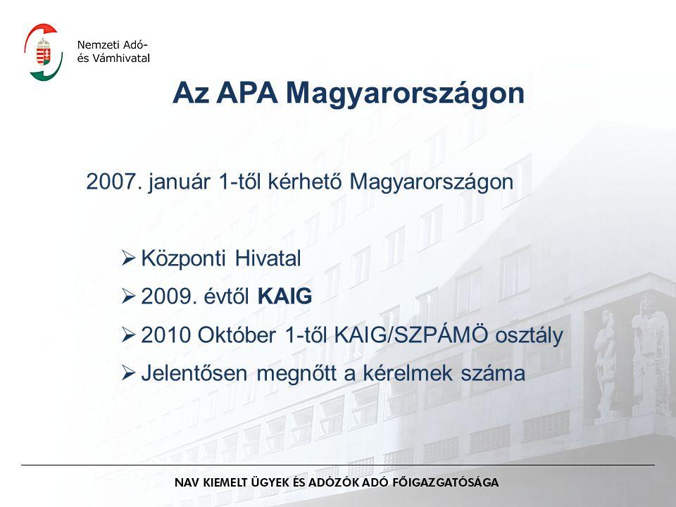 Az APA Magyarországon 2007. január 1-től kérhető Magyarországon  Központi Hivatal  2009. évtől KAIG  2010 Október 1-től KAIG/SZPÁMÖ osztály  Jelen