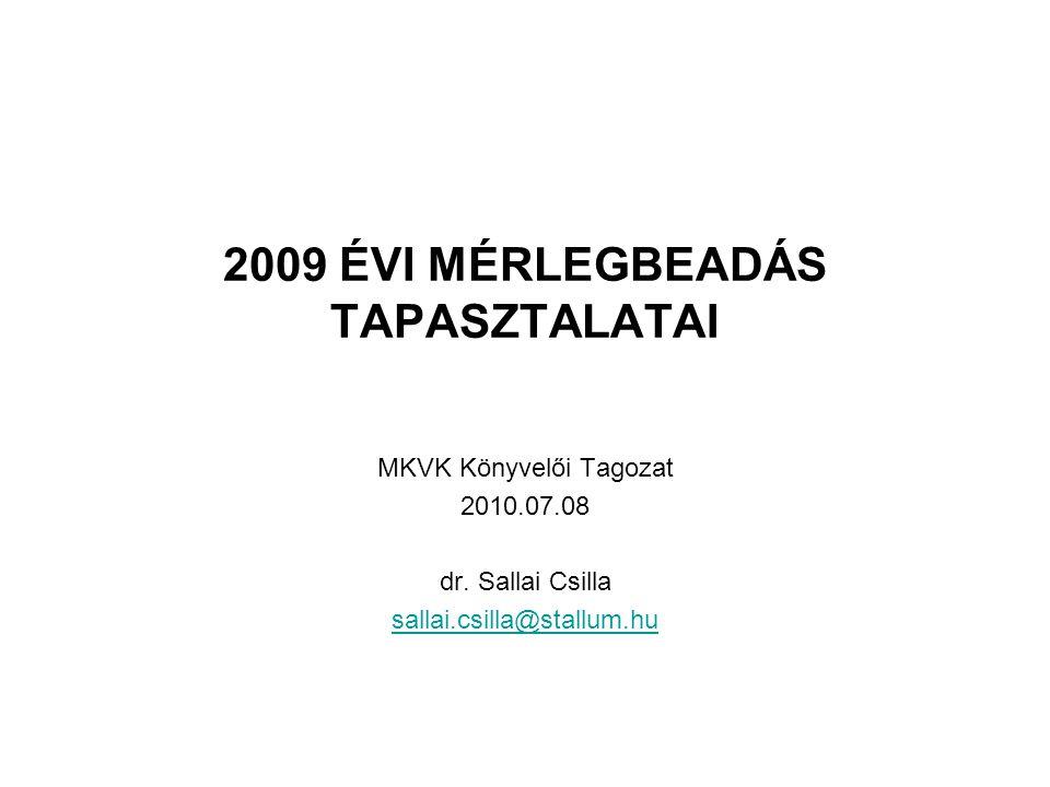 Fizetőképességi nyilatkozat A Pénztide Kft Taggyűlésének Alulírott Kamat Kálmán, a Pénztide Kft (1234 Bp.