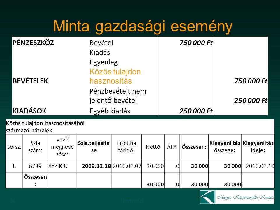 Minta gazdasági esemény 5822010.06.22. Közös tulajdon hasznosításából származó hátralék Sorsz: Szla szám: Vevő megneve zése: Szla.teljesíté se Fizet.h