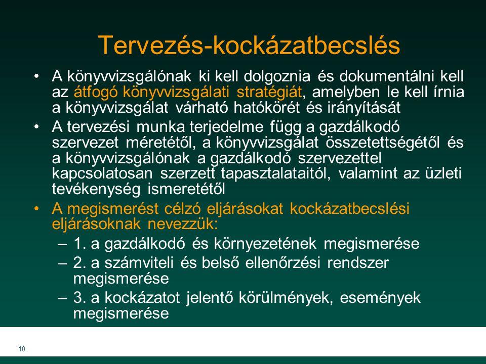 MKVK MEB 2007 10 Tervezés-kockázatbecslés A könyvvizsgálónak ki kell dolgoznia és dokumentálni kell az átfogó könyvvizsgálati stratégiát, amelyben le