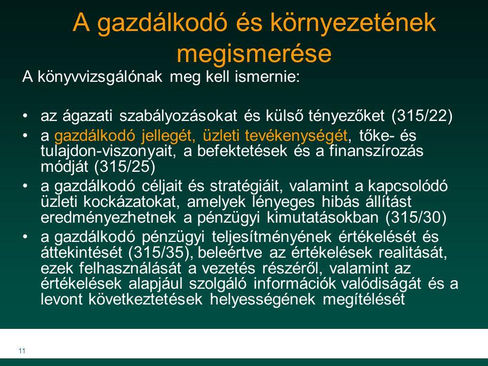 MKVK MEB 2007 11 A gazdálkodó és környezetének megismerése A könyvvizsgálónak meg kell ismernie: az ágazati szabályozásokat és külső tényezőket (315/2