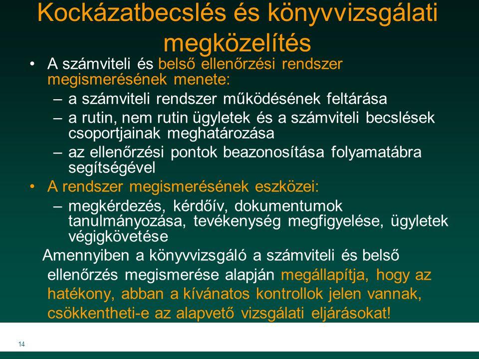 MKVK MEB 2007 14 Kockázatbecslés és könyvvizsgálati megközelítés A számviteli és belső ellenőrzési rendszer megismerésének menete: –a számviteli rends
