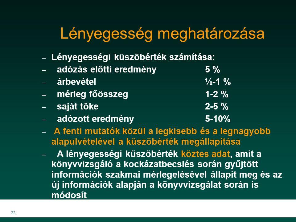 MKVK MEB 2007 22 Lényegesség meghatározása – Lényegességi küszöbérték számítása: – adózás előtti eredmény5 % – árbevétel½-1 % – mérleg főösszeg1-2 % –