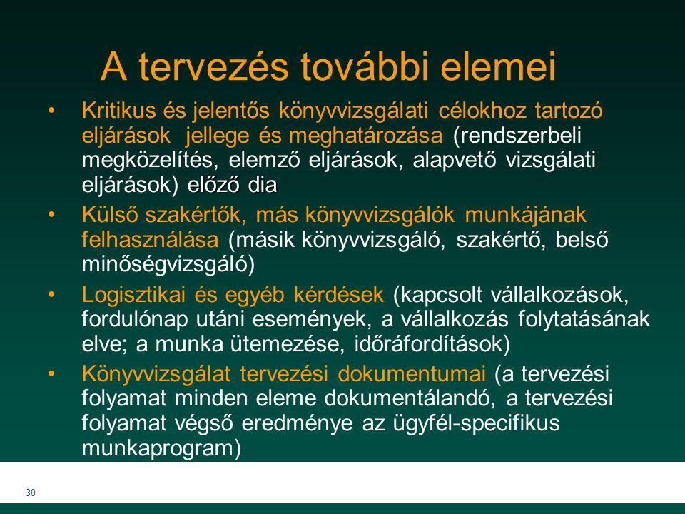 MKVK MEB 2007 30 A tervezés további elemei előző diaKritikus és jelentős könyvvizsgálati célokhoz tartozó eljárások jellege és meghatározása (rendszer