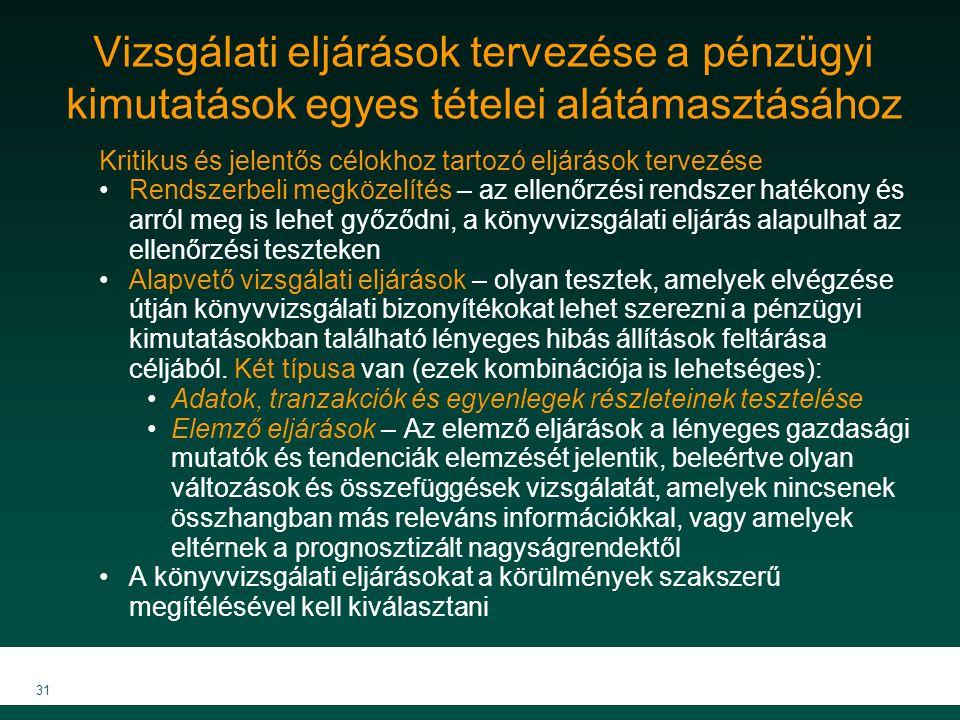 MKVK MEB 2007 31 Vizsgálati eljárások tervezése a pénzügyi kimutatások egyes tételei alátámasztásához Kritikus és jelentős célokhoz tartozó eljárások