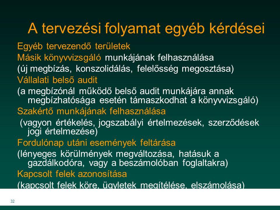 MKVK MEB 2007 32 A tervezési folyamat egyéb kérdései Egyéb tervezendő területek Másik könyvvizsgáló munkájának felhasználása (új megbízás, konszolidál