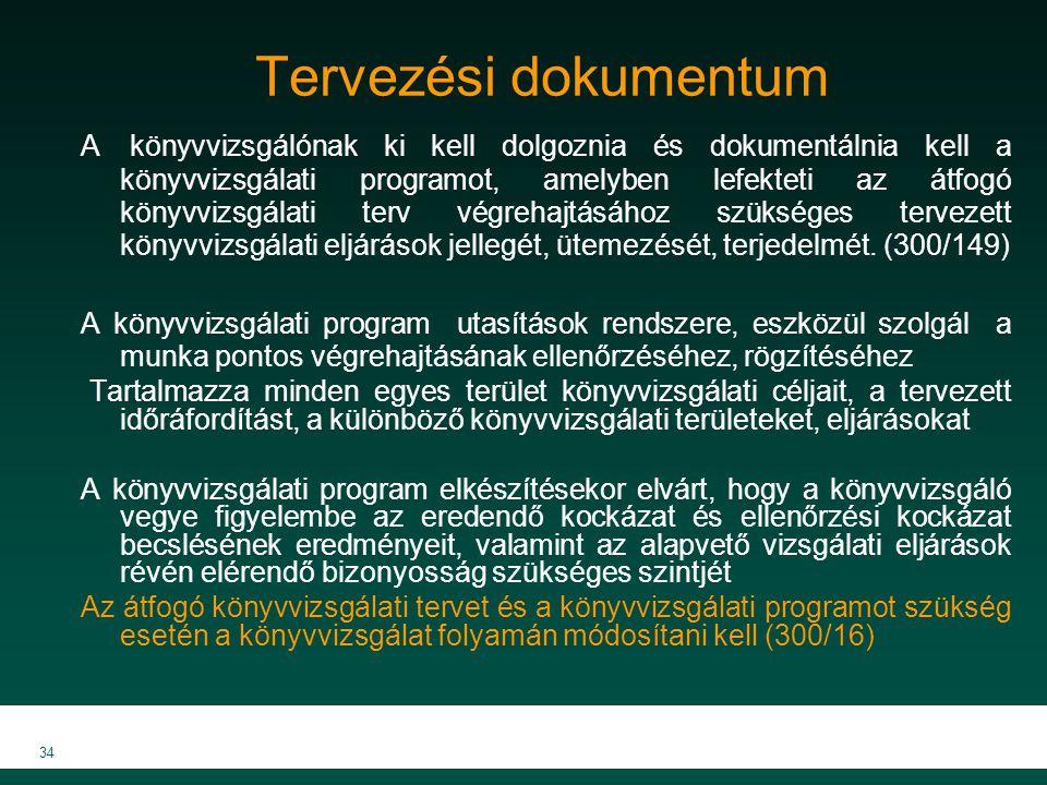 MKVK MEB 2007 34 Tervezési dokumentum A könyvvizsgálónak ki kell dolgoznia és dokumentálnia kell a könyvvizsgálati programot, amelyben lefekteti az át