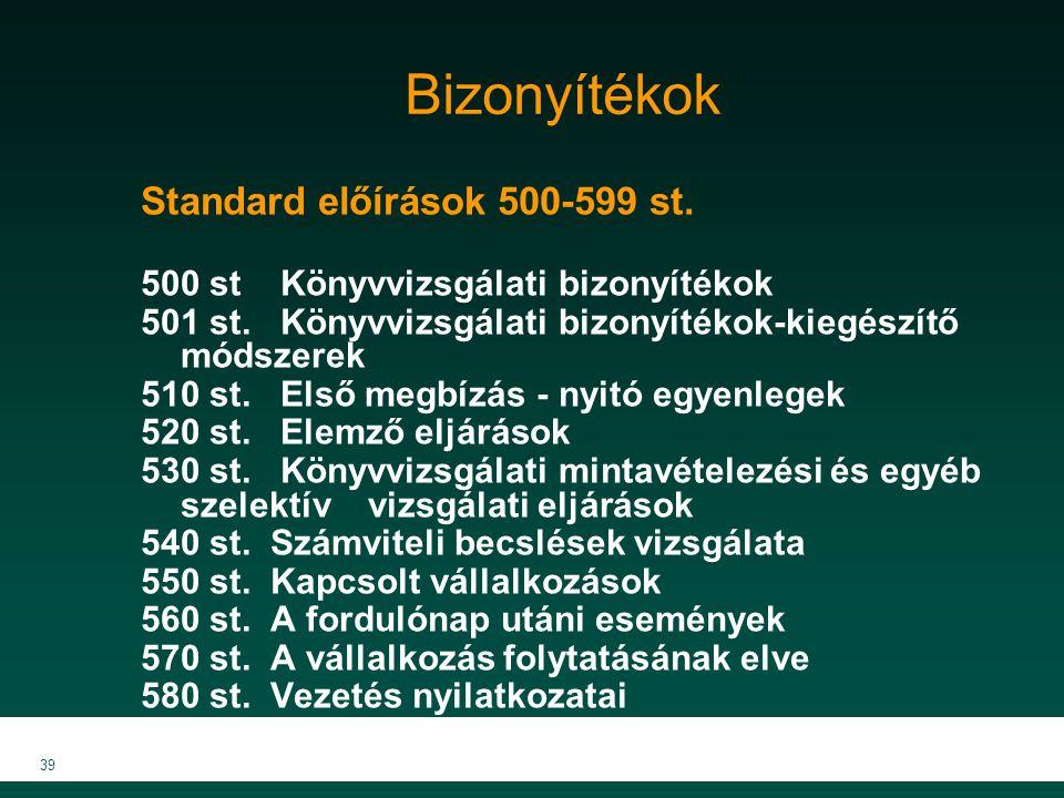 MKVK MEB 2007 39 Bizonyítékok Standard előírások 500-599 st. 500 st Könyvvizsgálati bizonyítékok 501 st. Könyvvizsgálati bizonyítékok-kiegészítő módsz