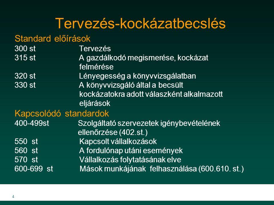 MKVK MEB 2007 4 Tervezés-kockázatbecslés Standard előírások 300 st Tervezés 315 st A gazdálkodó megismerése, kockázat felmérése 320 st Lényegesség a k