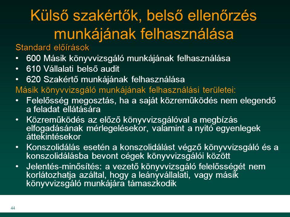 MKVK MEB 2007 44 Külső szakértők, belső ellenőrzés munkájának felhasználása Standard előírások 600 Másik könyvvizsgáló munkájának felhasználása 610 Vá