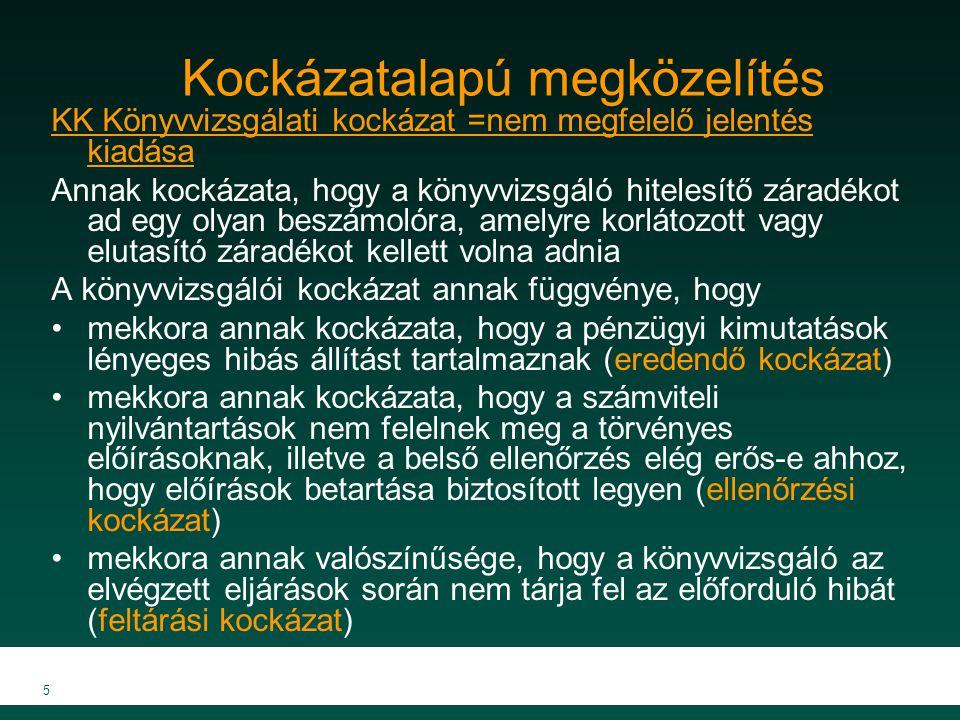 MKVK MEB 2007 5 Kockázatalapú megközelítés KK Könyvvizsgálati kockázat =nem megfelelő jelentés kiadása Annak kockázata, hogy a könyvvizsgáló hitelesít