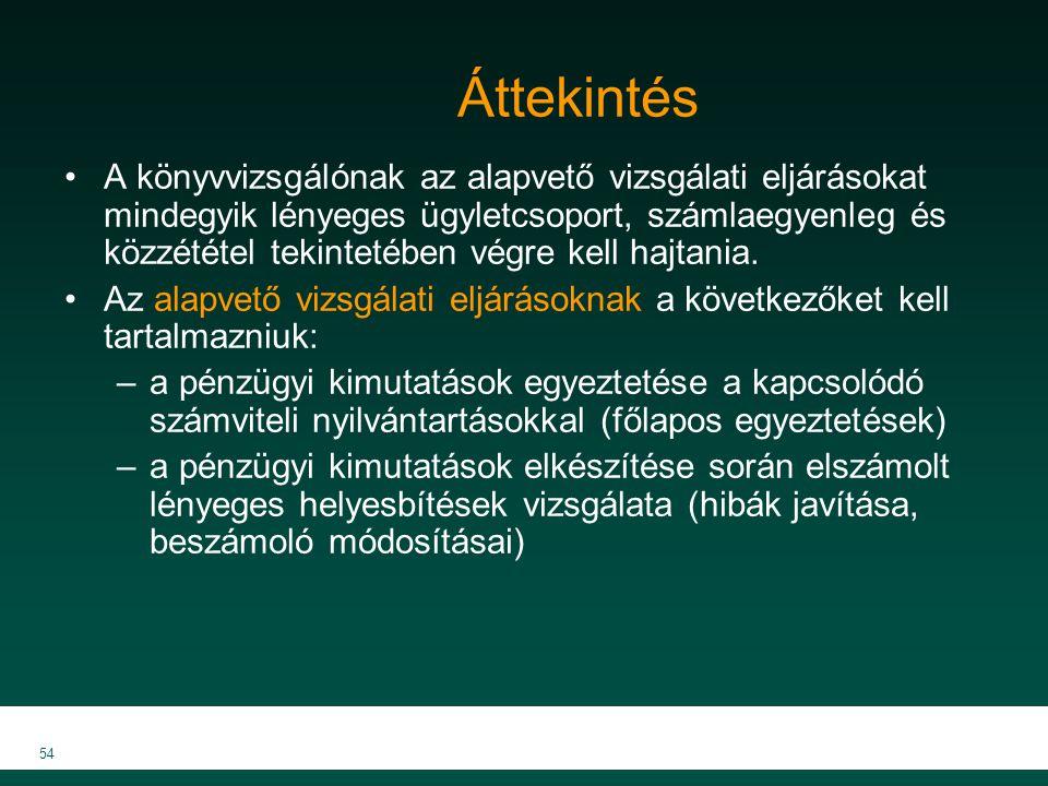MKVK MEB 2007 54 Áttekintés A könyvvizsgálónak az alapvető vizsgálati eljárásokat mindegyik lényeges ügyletcsoport, számlaegyenleg és közzététel tekin