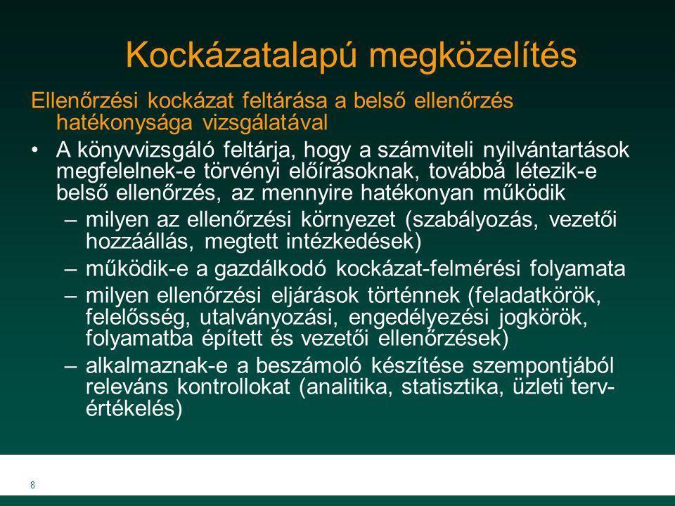 MKVK MEB 2007 8 Kockázatalapú megközelítés Ellenőrzési kockázat feltárása a belső ellenőrzés hatékonysága vizsgálatával A könyvvizsgáló feltárja, hogy