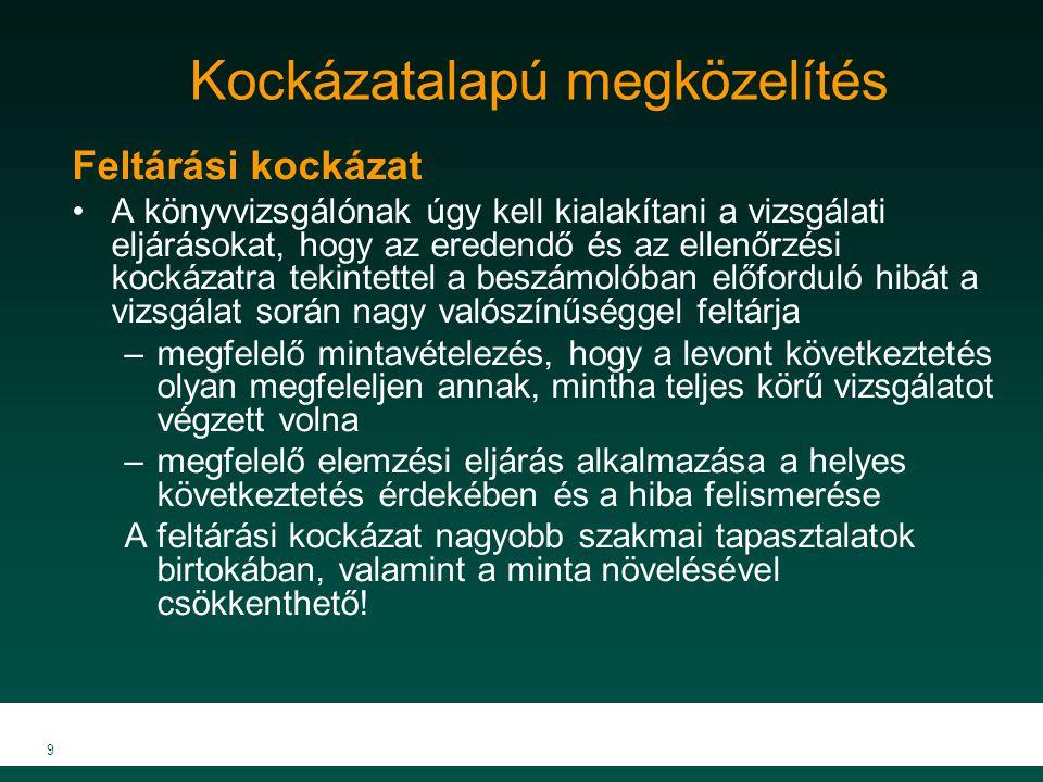 MKVK MEB 2007 9 Kockázatalapú megközelítés Feltárási kockázat A könyvvizsgálónak úgy kell kialakítani a vizsgálati eljárásokat, hogy az eredendő és az