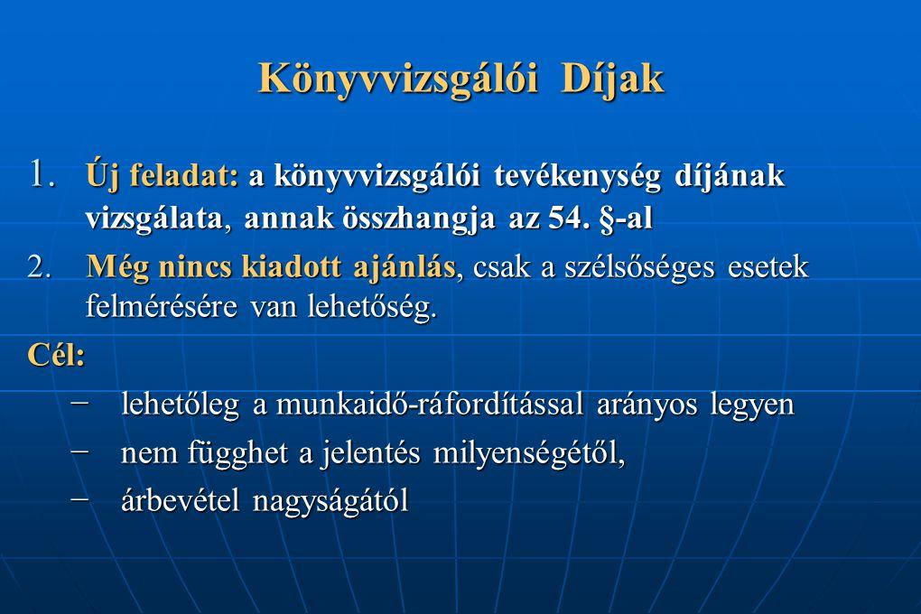 Könyvvizsgálói Díjak 1. Új feladat: a könyvvizsgálói tevékenység díjának vizsgálata, annak összhangja az 54. §-al 2. Még nincs kiadott ajánlás, csak a