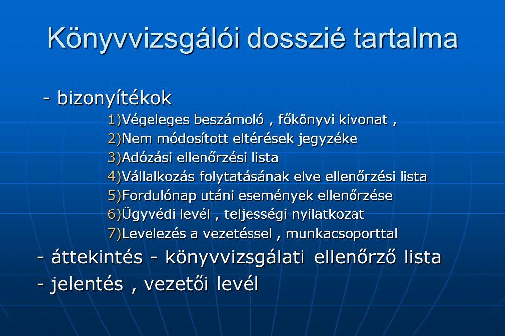 Könyvvizsgálói dosszié tartalma - bizonyítékok 1)Végeleges beszámoló, főkönyvi kivonat, 2)Nem módosított eltérések jegyzéke 3)Adózási ellenőrzési list