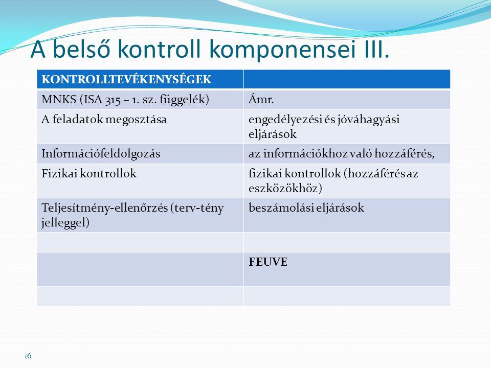 16 A belső kontroll komponensei III.KONTROLLTEVÉKENYSÉGEK MNKS (ISA 315 – 1.