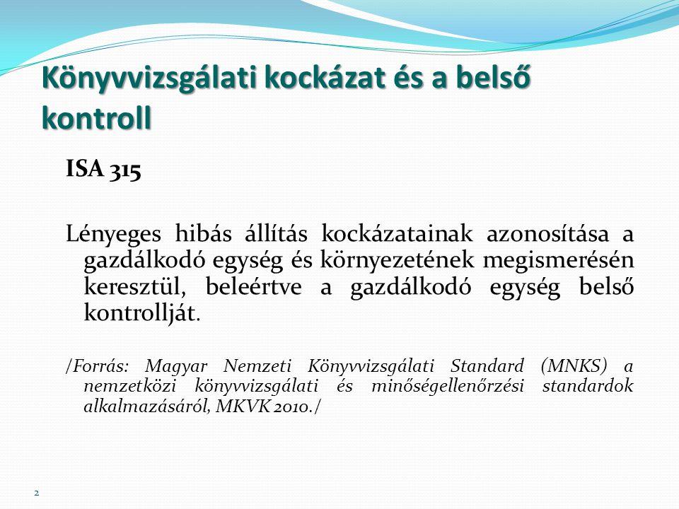 2 Könyvvizsgálati kockázat és a belső kontroll ISA 315 Lényeges hibás állítás kockázatainak azonosítása a gazdálkodó egység és környezetének megismerésén keresztül, beleértve a gazdálkodó egység belső kontrollját.