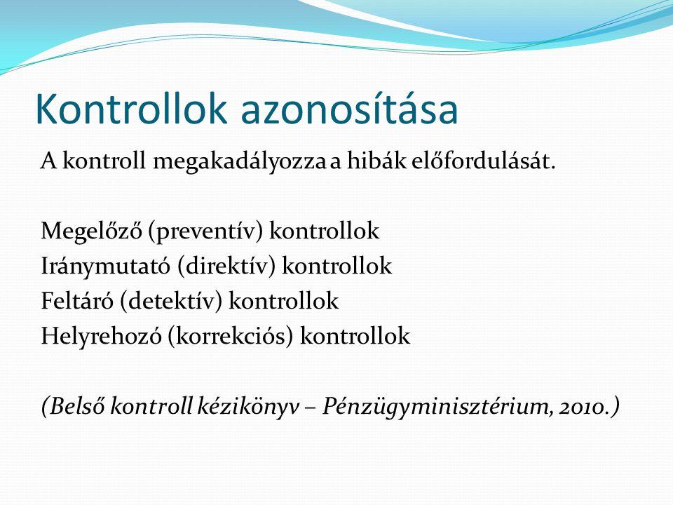 Kontrollok azonosítása A kontroll megakadályozza a hibák előfordulását.