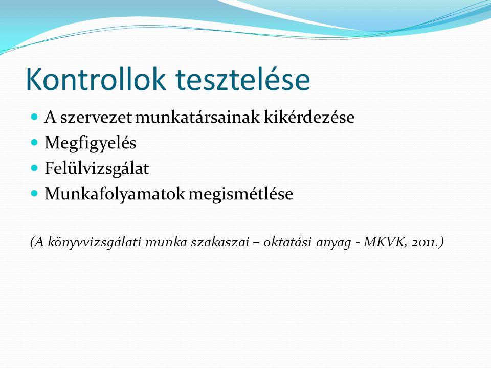 Kontrollok tesztelése A szervezet munkatársainak kikérdezése Megfigyelés Felülvizsgálat Munkafolyamatok megismétlése (A könyvvizsgálati munka szakaszai – oktatási anyag - MKVK, 2011.)
