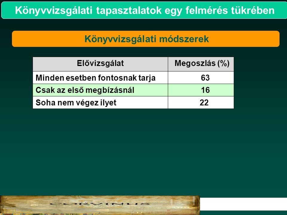 16 2007. Könyvvizsgálati tapasztalatok egy felmérés tükrében Könyvvizsgálati módszerek Elővizsgálat Megoszlás (%) Minden esetben fontosnak tarja 63 Cs