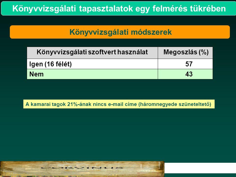 17 2007. Könyvvizsgálati tapasztalatok egy felmérés tükrében Könyvvizsgálati módszerek Könyvvizsgálati szoftvert használat Megoszlás (%) Igen (16 félé