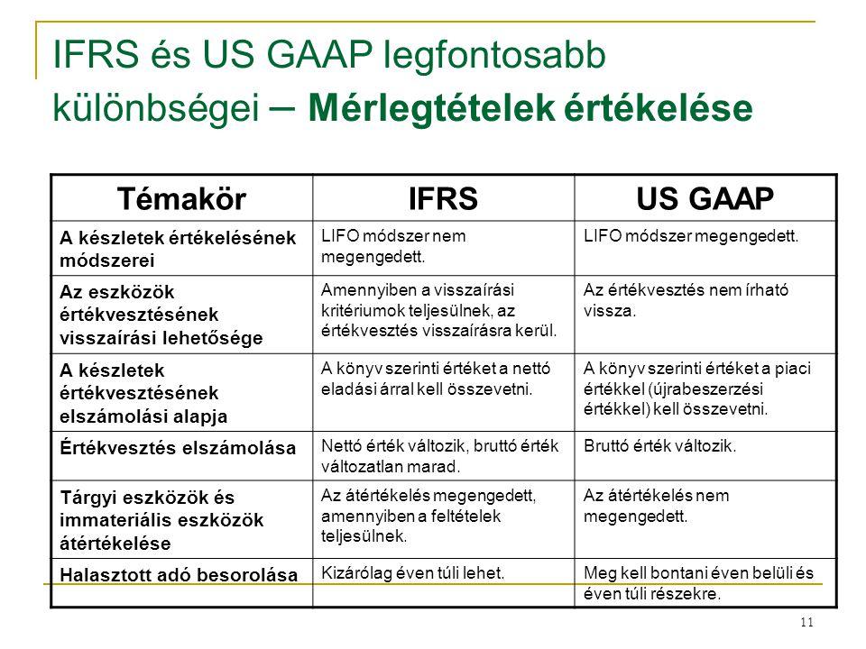 11 IFRS és US GAAP legfontosabb különbségei – Mérlegtételek értékelése TémakörIFRSUS GAAP A készletek értékelésének módszerei LIFO módszer nem megenge