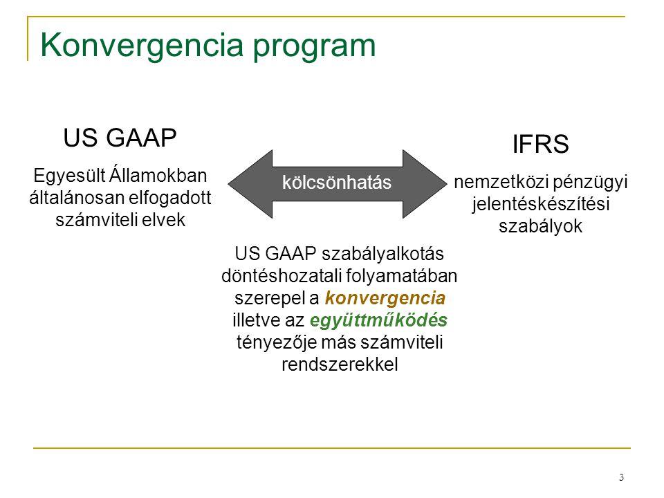 3 Konvergencia program IFRS nemzetközi pénzügyi jelentéskészítési szabályok US GAAP Egyesült Államokban általánosan elfogadott számviteli elvek kölcsö