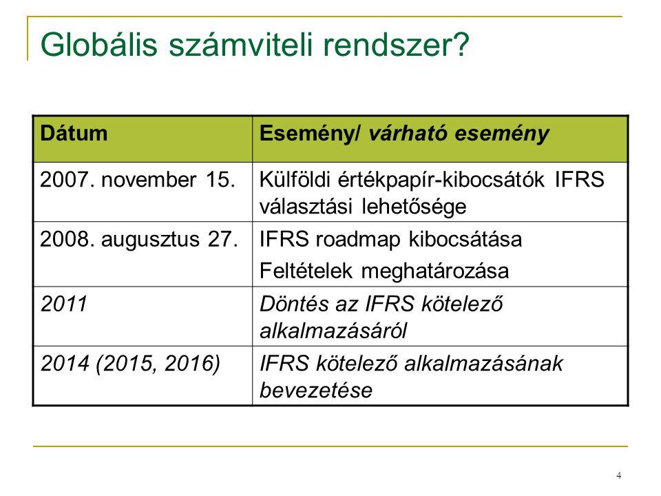 4 Globális számviteli rendszer? DátumEsemény/ várható esemény 2007. november 15.Külföldi értékpapír-kibocsátók IFRS választási lehetősége 2008. augusz
