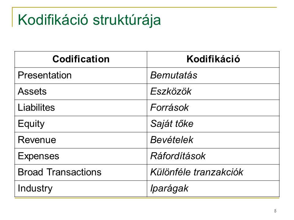 8 Kodifikáció struktúrája CodificationKodifikáció PresentationBemutatás AssetsEszközök LiabilitesForrások EquitySaját tőke RevenueBevételek ExpensesRá