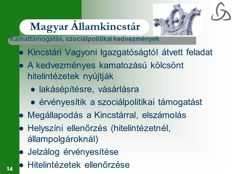 14 Kamattámogatás, szociálpolitikai kedvezmények Magyar Államkincstár Kincstári Vagyoni Igazgatóságtól átvett feladat A kedvezményes kamatozású kölcsö