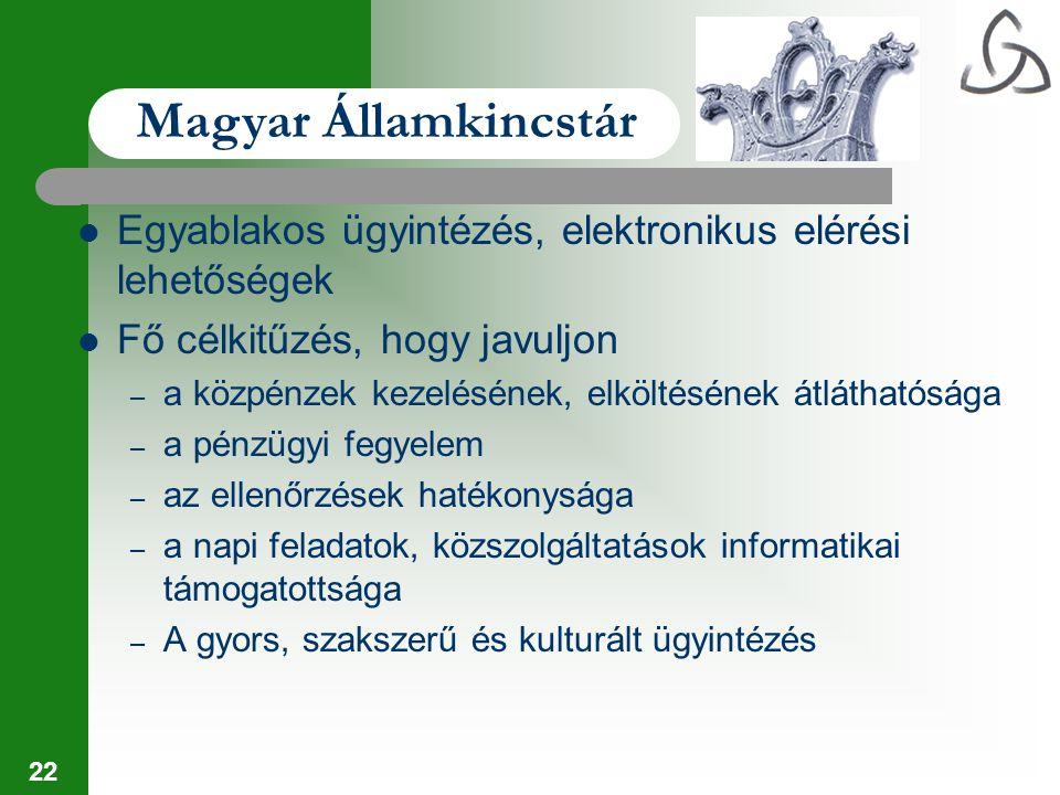 22 Magyar Államkincstár Egyablakos ügyintézés, elektronikus elérési lehetőségek Fő célkitűzés, hogy javuljon – a közpénzek kezelésének, elköltésének á