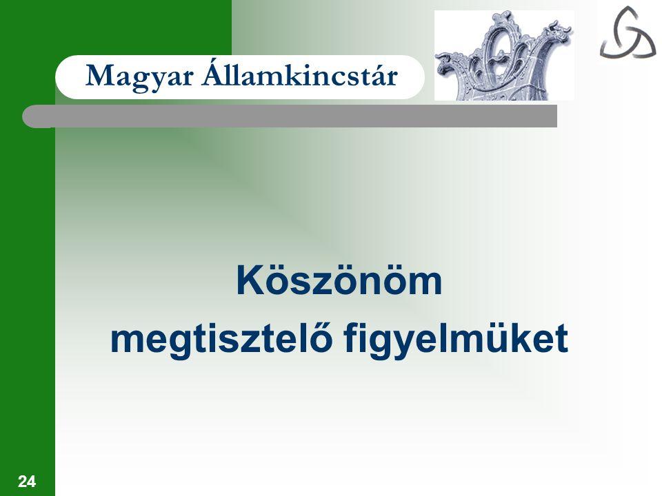 24 Köszönöm megtisztelő figyelmüket Magyar Államkincstár