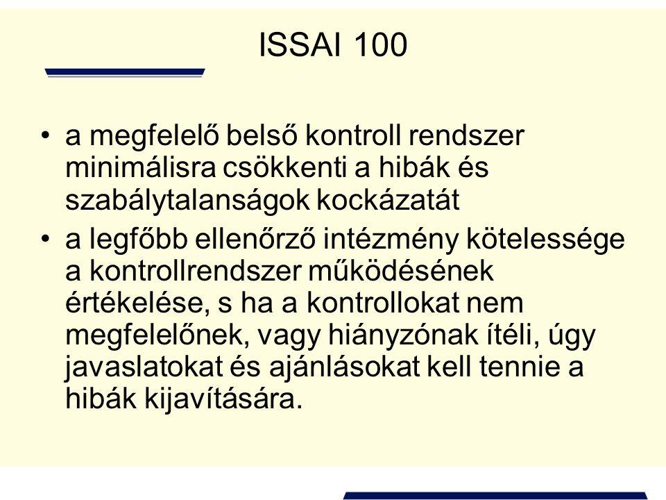 ISSAI 100 a megfelelő belső kontroll rendszer minimálisra csökkenti a hibák és szabálytalanságok kockázatát a legfőbb ellenőrző intézmény kötelessége
