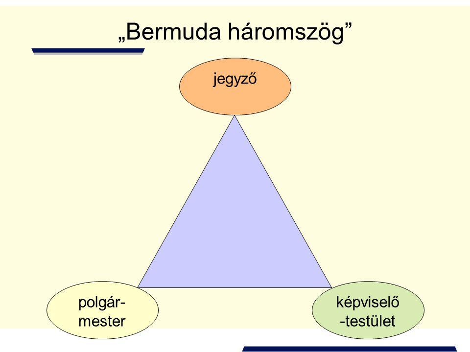 """""""Bermuda háromszög"""" polgár- mester jegyző képviselő -testület"""