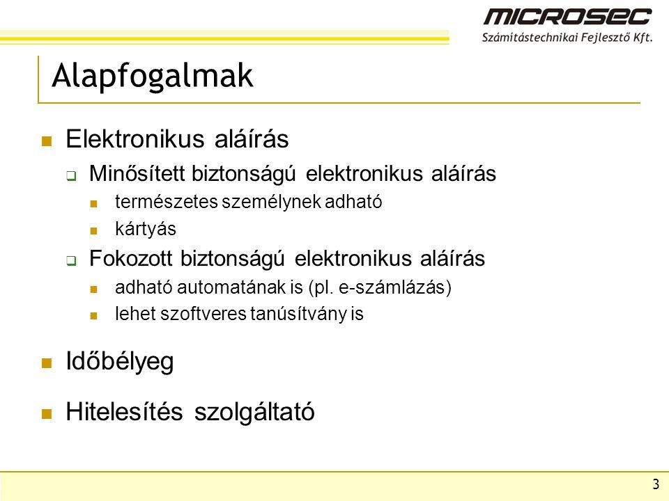 14 Beszámoló benyújtása elektronikus úton 2009.