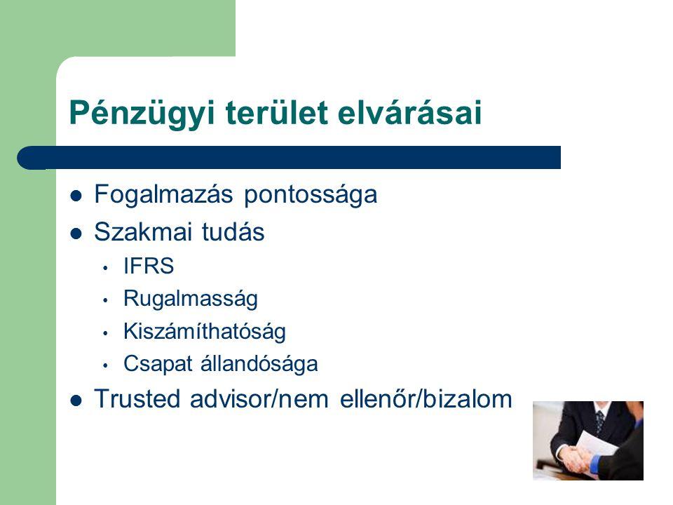 Pénzügyi terület elvárásai Fogalmazás pontossága Szakmai tudás IFRS Rugalmasság Kiszámíthatóság Csapat állandósága Trusted advisor/nem ellenőr/bizalom