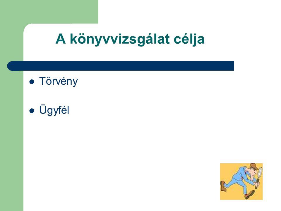 Könyvvizsgálat célja 2007.évi LXXV.